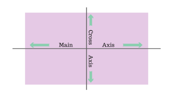 Flex Direction