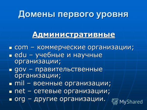 административные доменные зоны
